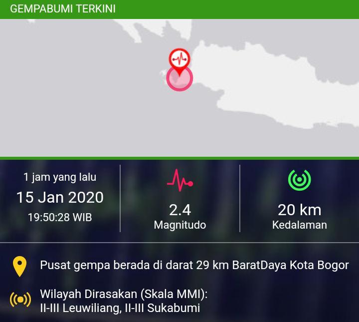 Terjadi Gempa 2,4 Magnitudo, Barat Daya Kota Bogor